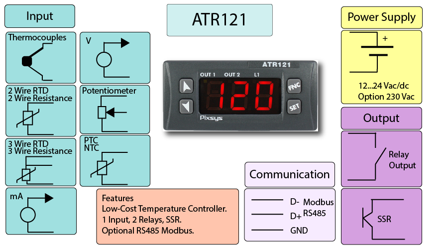 3 Digit Temperature Controller