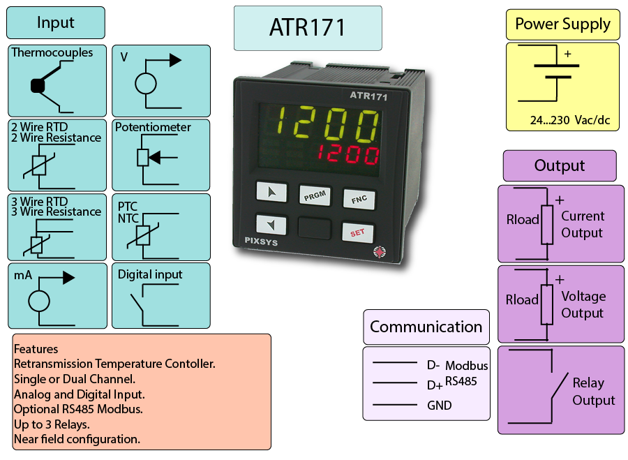 Retransmission Temperature Controller