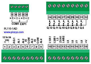 Mini PLC PL110 Analog and Digital IO wiring diagram