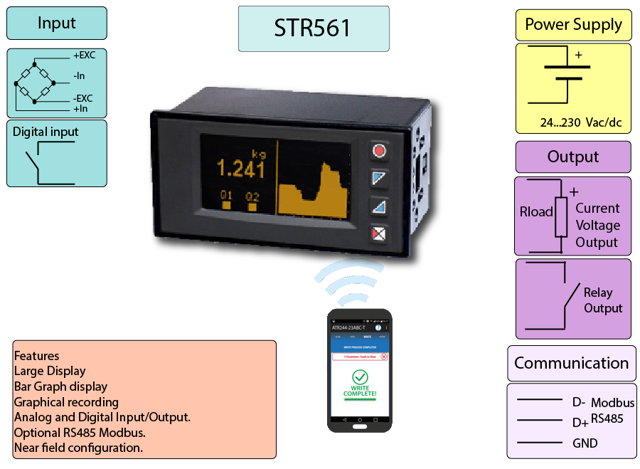 Load Cell Panel Meter with OLED Display