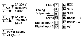 Load Cell Display wiring diagram